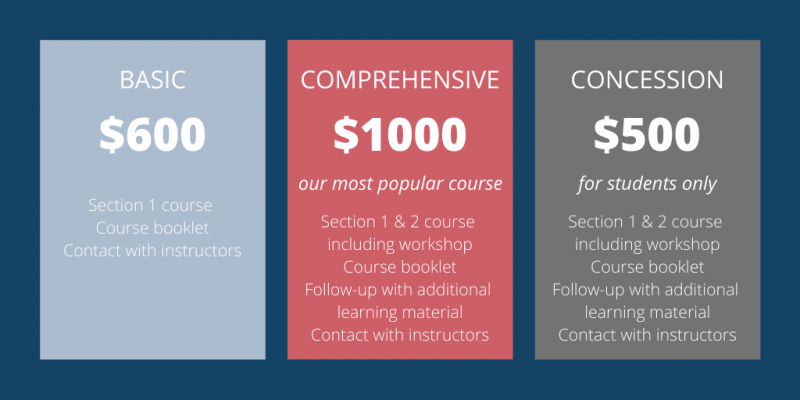 Qual course price points